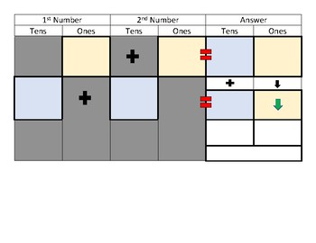 Addition & Subtraction Regrouping Table