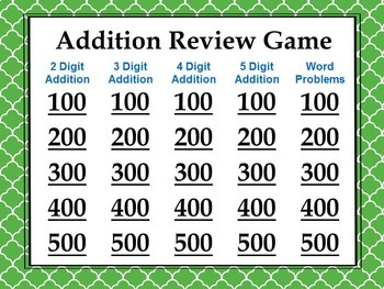 Multi Digit Addition Game - Similar to Jeopardy