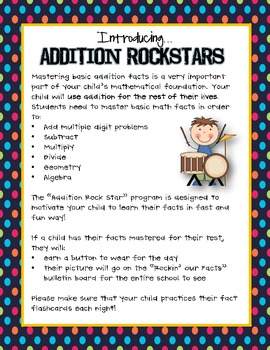 Addition Rock Stars {Leveled Addition Tests}