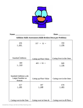 Addition Skills Assessment