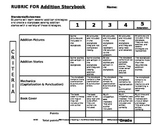 Addition Storybook Rubric- Common Core Aligned