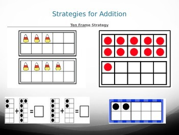 Addition Strategies Powerpoint
