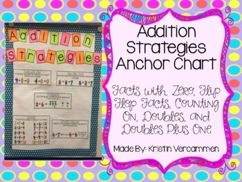 Addition Strategies Anchor Chart