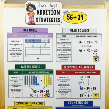 Addition Strategies Anchor Chart: Two Digit Numbers