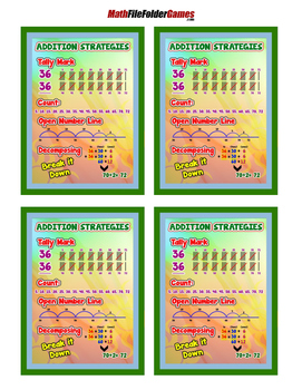 Addition Strategies Anchor Chart with Cards for Students