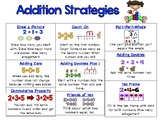 Addition Strategies (DL)