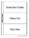 Addition Strategies Foldable