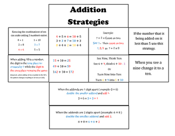 Addition Strategies Foldable for Interactive Math Notebooks