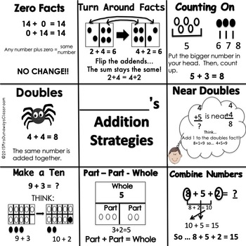 Addition Strategies Handout