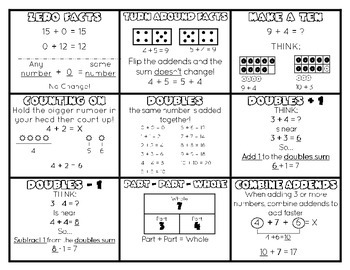 Addition Strategies Mat