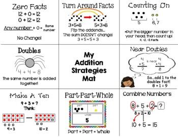 Addition Strategies Mat
