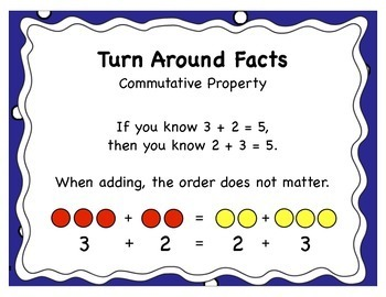 Addition Strategies Posters for Posting