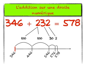 Addition Strategies Posters in French - affiche en francais
