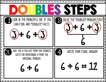 Addition Strategies - Presentation or posters