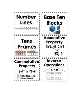 Addition Strategies, Properties, and Pictures Flip Flap Fold Booklets