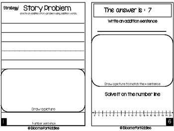 Addition Strategies Review Journal