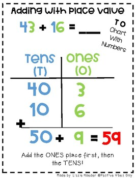 Addition Strategies and Goal Setting Poster Bundle- 2nd Grade TEKS