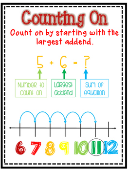 Addition Strategies for Second Grade
