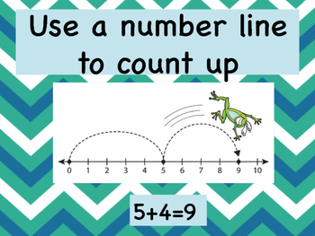 Addition Strategies posters 8.5x11