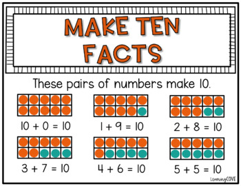 Addition Strategies that align with Bridges Mathematics