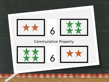 Addition Strategies using Linking Cubes, 10 Frames and Commutative Property