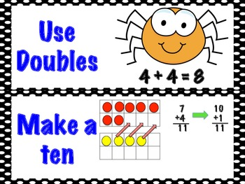 Addition Strategy Cards for Math Focus Wall