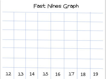 Addition  Fluency Graphs and Spinners