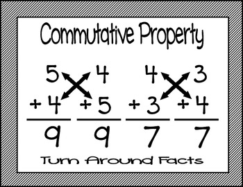 Addition Strategy Posters Black and White