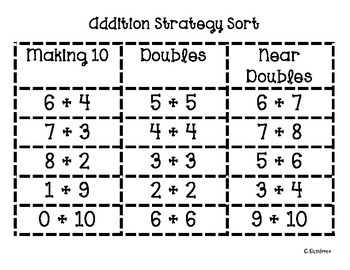Addition Strategy Sort