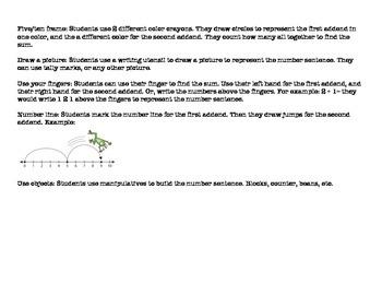 Addition Strategy Worksheet