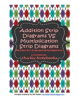 Addition Strip Diagram VS Multiplication Strip Diagram Int
