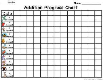 Addition Student Progress Chart and Assessments