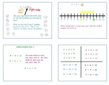Addition, Subtraction, Algebra