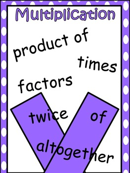 Anchor Charts: Multiplication and Division