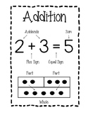 Addition & Subtraction Anchor Charts