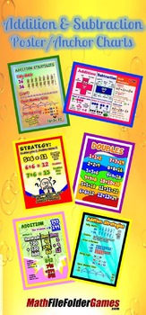 Addition and Subtraction Posters/Anchor Charts with Cards for Students