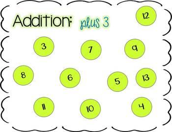 Addition/ Subtraction Bottle Cap Racing Mats