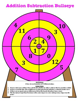 Addition Subtraction Bullseye - A Game to Practice Addition and Subtraction