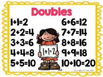 Addition & Subtraction Classroom Signs