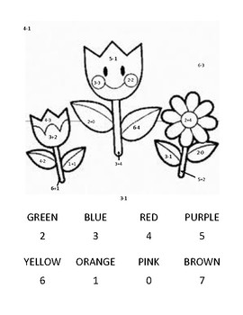 Addition/Subtraction Coloring Sheet