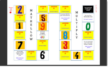 Addition, Subtraction, Division, Multiplication Board Game