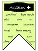 Addition, Subtraction, Division and Multiplication Terms Banner