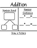 Addition & Subtraction Dry Erase Number Bonds
