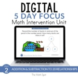 Addition & Subtraction Fact Families | 2nd Grade Digital D