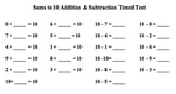 Addition & Subtraction Fact Families Practice and Timed Tests