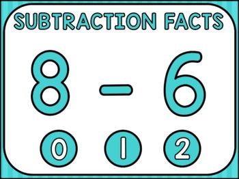 Addition & Subtraction Fact Fluency 0-12 Interactive PDF Bundle