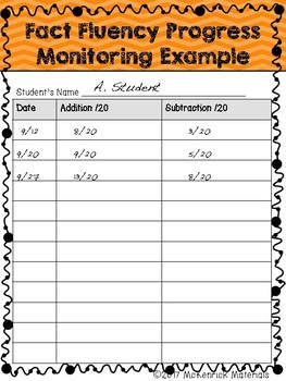 Addition & Subtraction Fact Progress Monitoring and Student Graphs