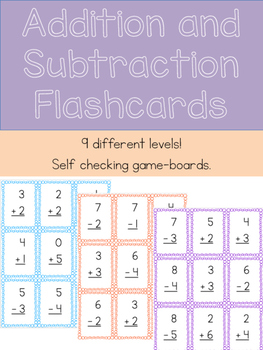 Addition & Subtraction Flashcards