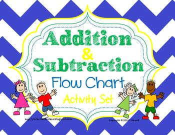Addition & Subtraction Flow Chart Math Rotation Activity Set