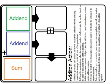 Addition & Subtraction Games